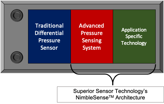 NimbleSense Architecture's System in a Sensor block diagram